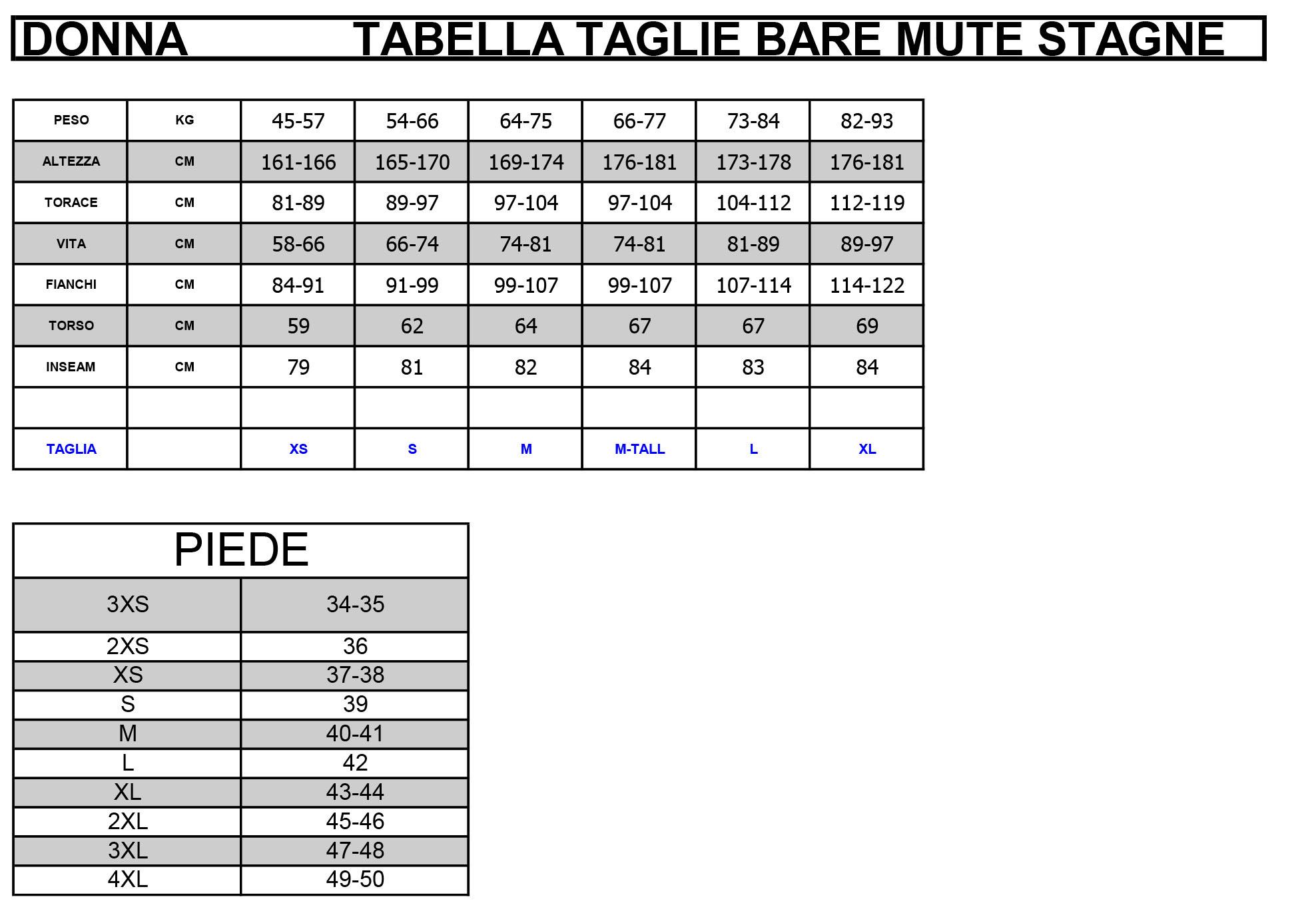 Tabella_Tglie_BARE_Donna